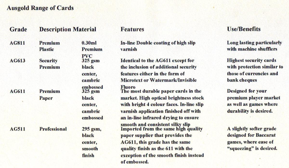 """Ausgold"" Specification Sheet"