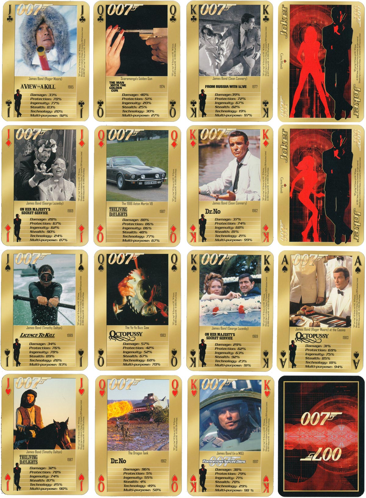 """007 Guns & Gadgets"" themed playing cards printed by Carta Mundi, 2005"