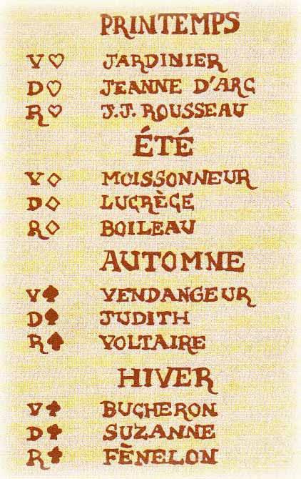 """""""Jeu des Quatre Saisons de l'An II"""" facsimile of original deck published by J. B. Debeine (Reims) 1789-1799"""
