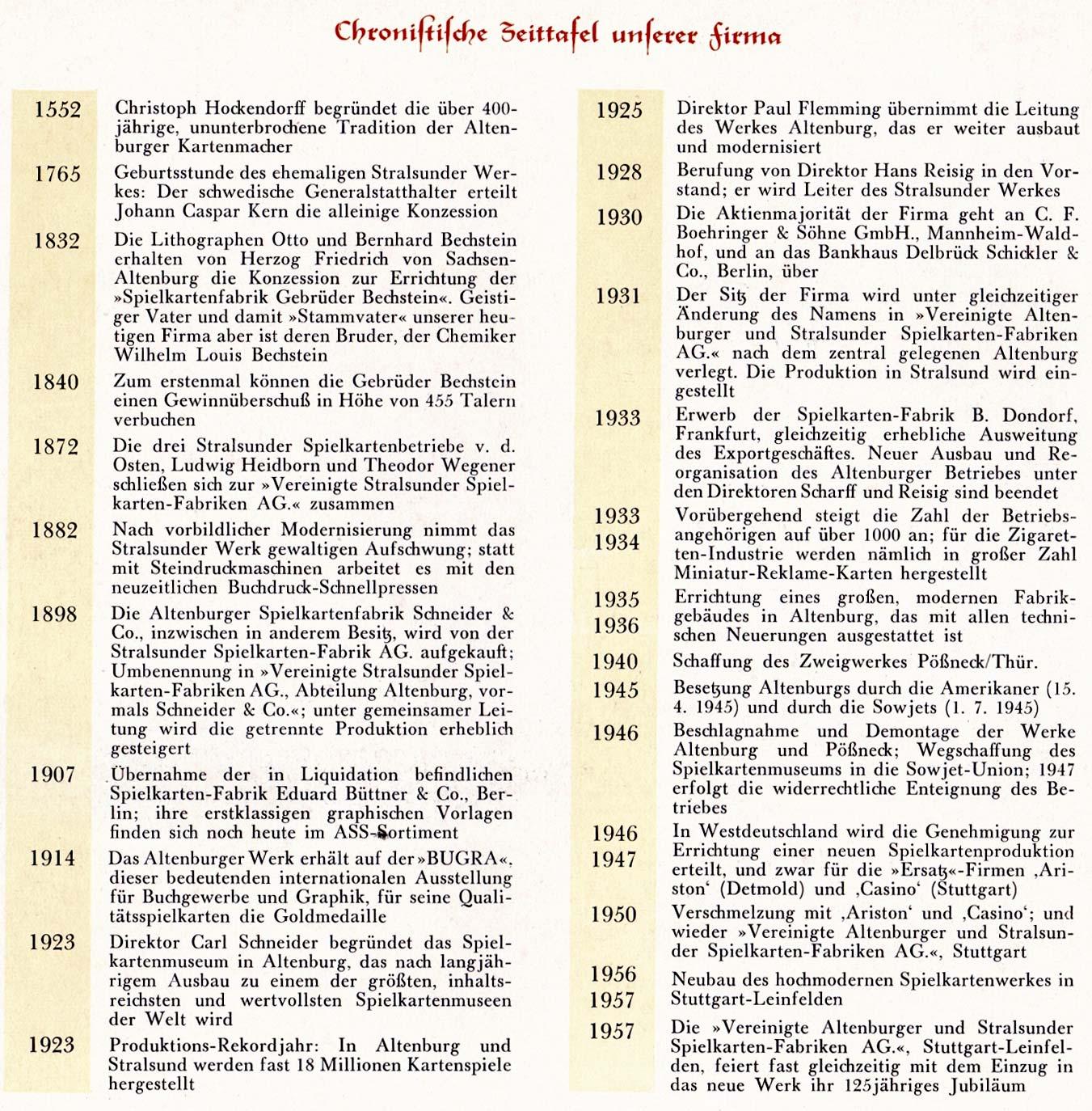 ASS chronological table