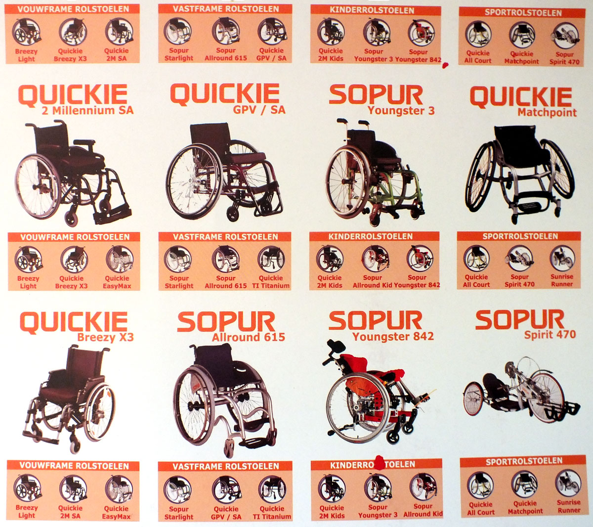 detail from uncut sheet of 2 x 36 cards showing 'Quickie' wheelchairs designed as a quartet game, printed in Poland by KZWP Trefl, 2004