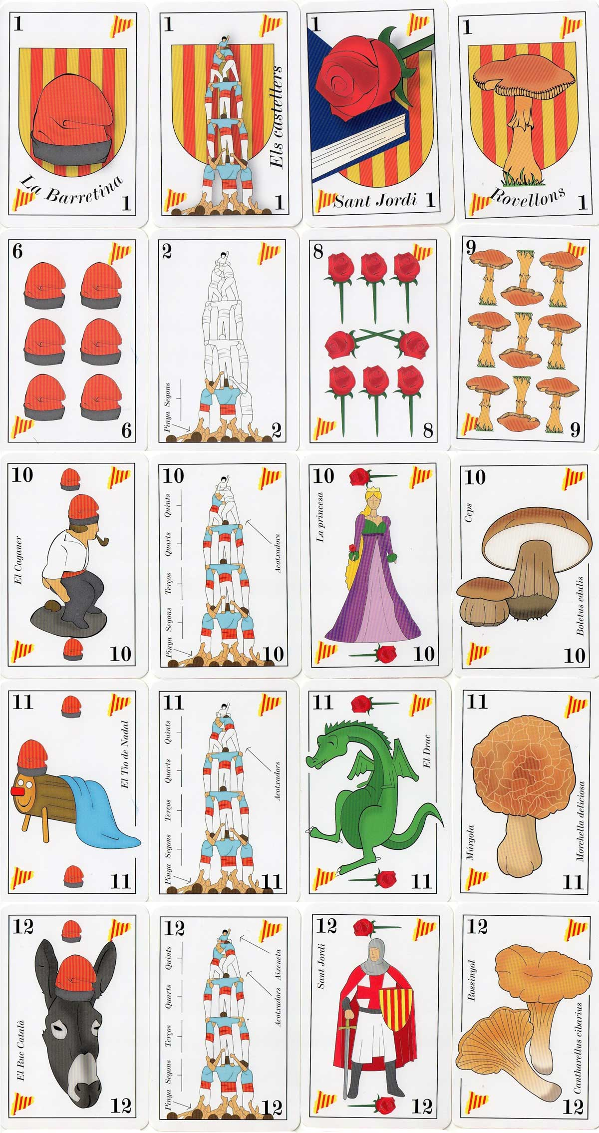 'Baraja Catalana' playing cards published by Varitemas