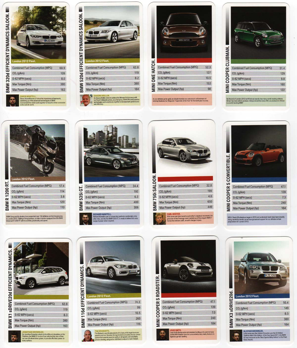 BMW Promo Top Trumps produced as promotion for the London 2012 Olympic Games