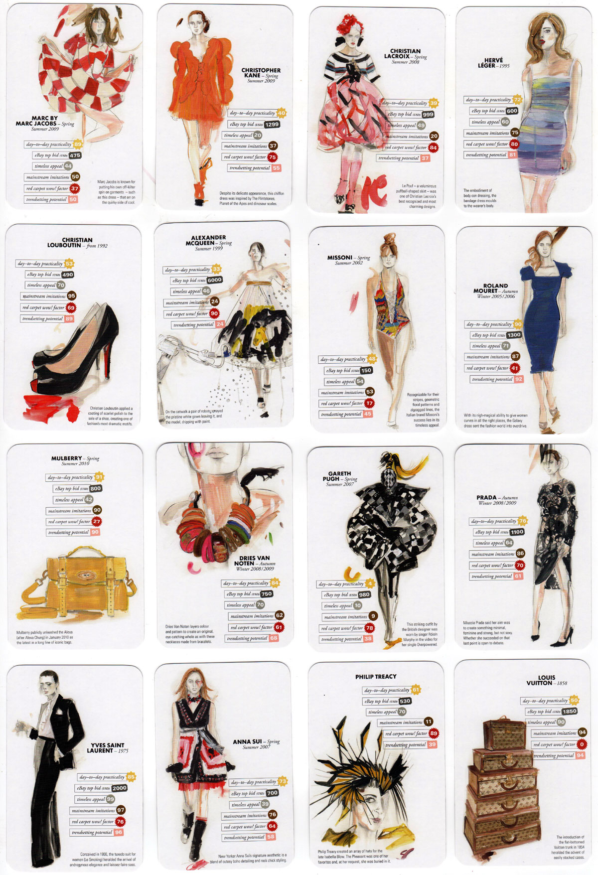 """""""Fashion Face Off"""" card game illustrated by Erin Petson, published by Magma for Laurence King, London, c.2011"""