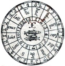 astrological sphere from Lenthall's Fortune-Telling Cards, c.1714