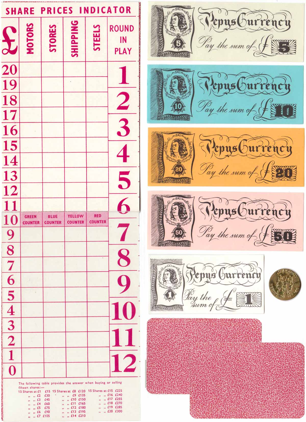 Stocks & Shares card game first published by Pepys Games in 1957