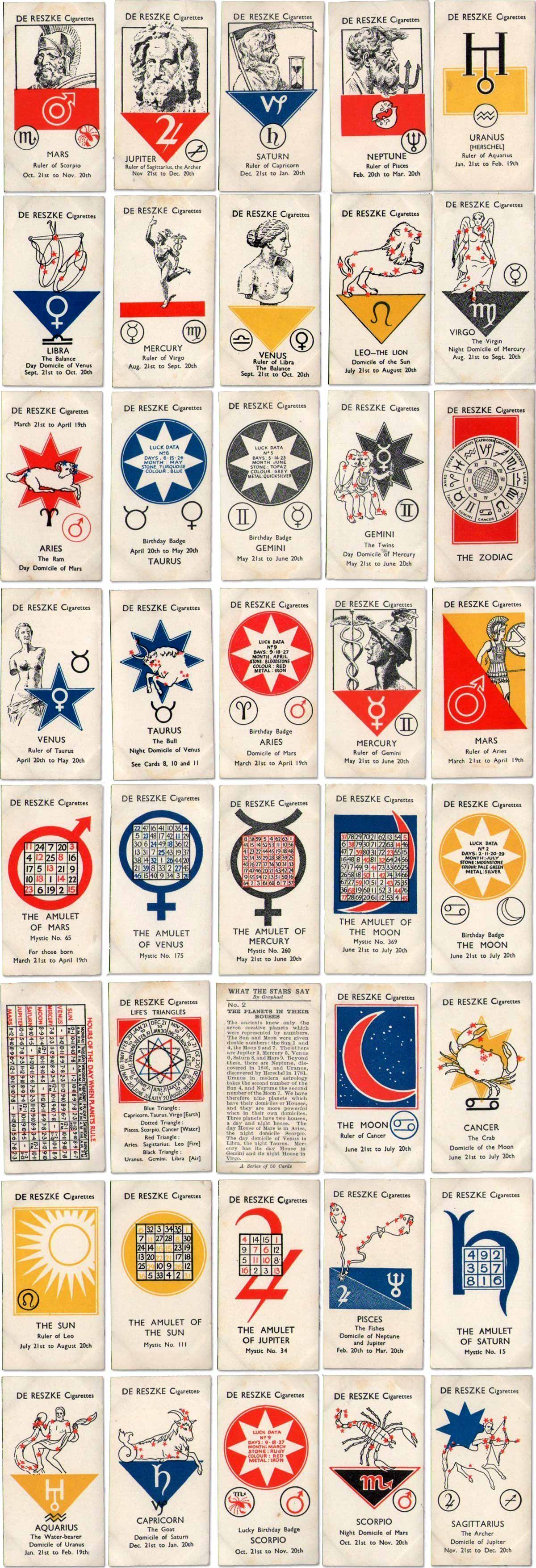 "De Reszke Cigarettes ""What the Stars Say"" astrology cards issued by J. Milhoff & Co., 1934"