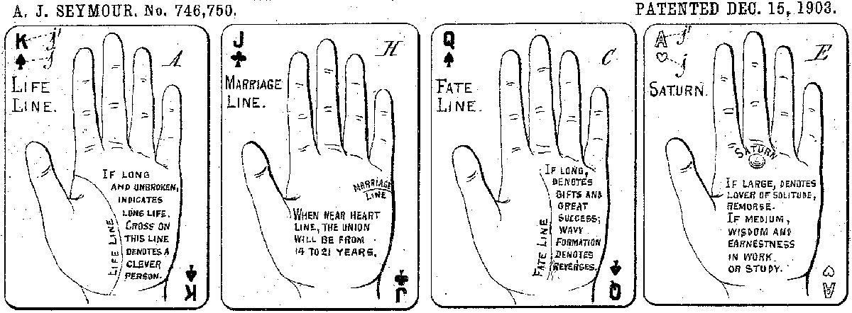 Palmistry Cards, 1903