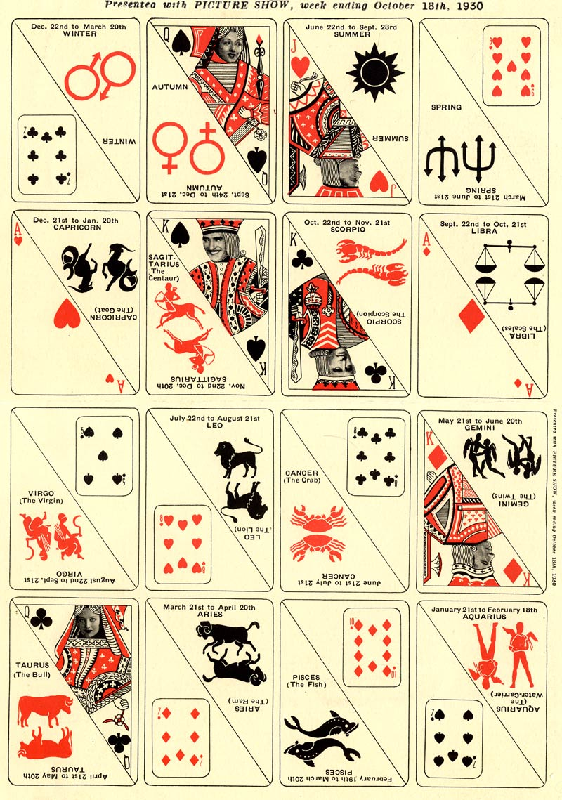 Picture Show Fortune Telling Cards, 1930
